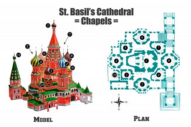 Model and Plan of St. Basil's Cathedral